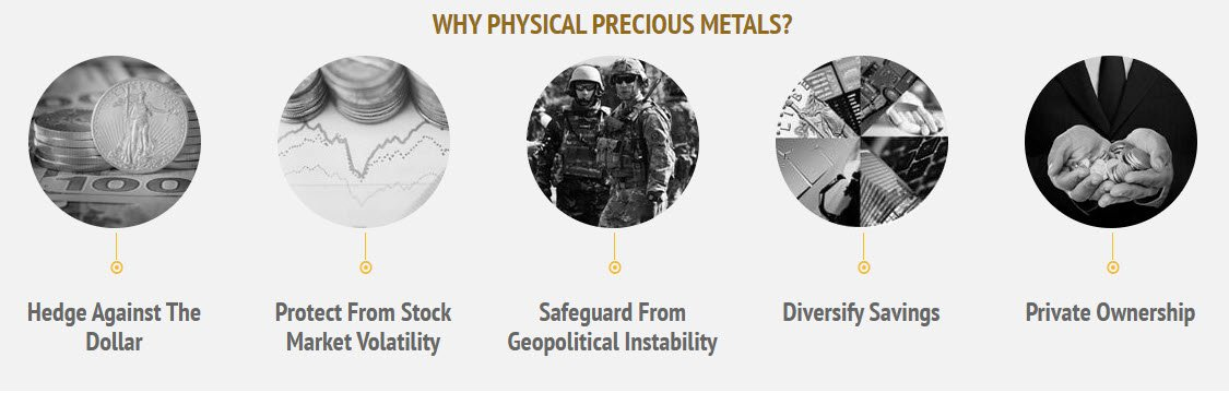 Birch Gold Group Review Physical Precious Metals